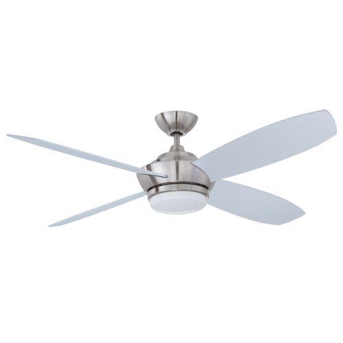 Ventilateur ZETA